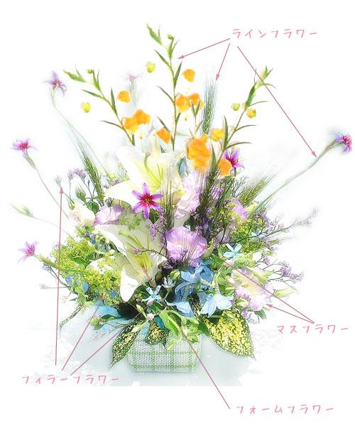 色の知識知っておきたい花の特徴、4つのタイプと役割